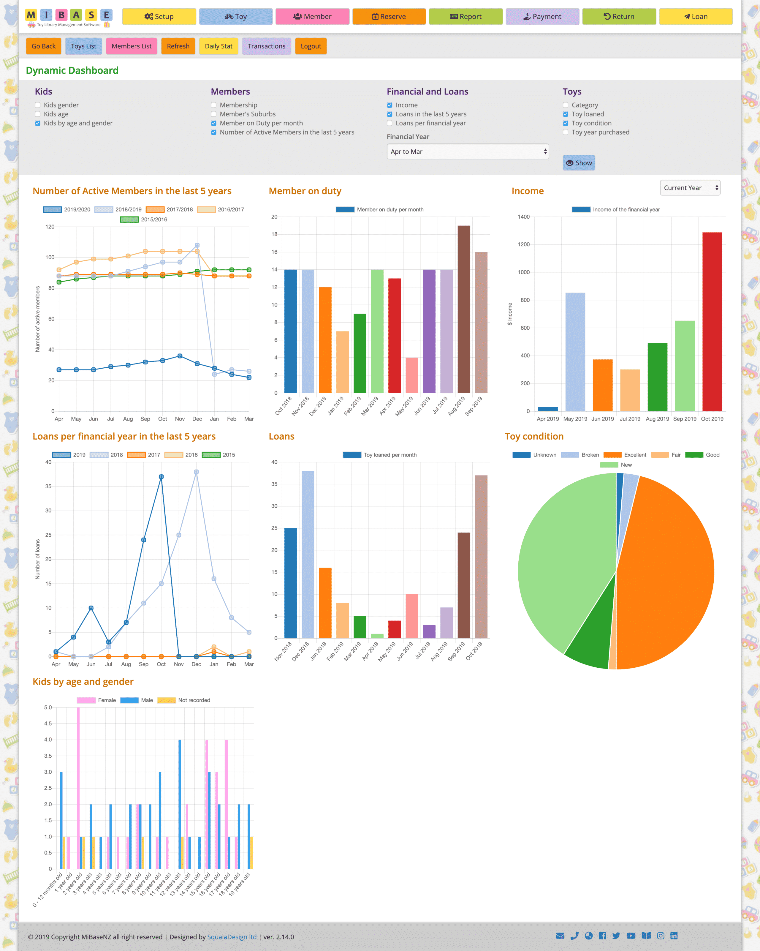 Dashboard - MiBaseNZ - Toy Library Management System