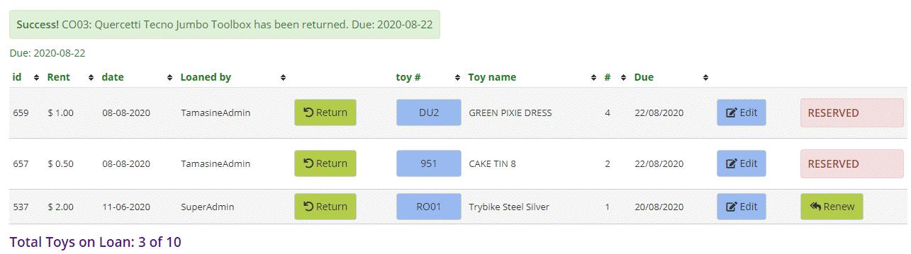 Toy loans list